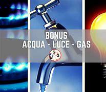 BONUS ACQUA GAS LUCE – Automatico da gennaio 2021