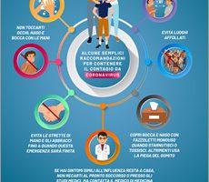 Covid-19. Raccomandazioni per la prevenzione dal Ministero della Salute